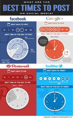 What is best time to post on social media? #facebook #twitter #pintrest #GPlus