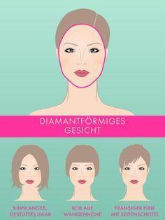 Diamantformiges Gesicht Merkmale Die Wangenpartie Ist Beim Diamantformigen Gesicht Rundes Gesicht Kurzhaarfrisuren Rundes Gesicht Frisur Gesichtsform