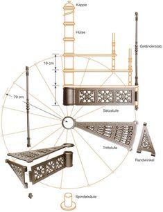 Maßskizze 1 von: Preis für Geschosshöhe von 285 cm, ohne Spindel, mit Handlauf,Geländerstäben, kompletten Stufensätzen, Verkleidungshülsen, für die Spindel oben, Zweischichtlackierung graphitgrau-metallic, Durchmesser: 140 cm, Tritthöhe: 19 cm