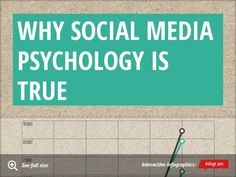 How you can drive more traffic using social media psychology methods in your updates. #SocialMedia #Marketing