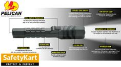#PelicanProducts Now Available on SafetyKart.com   Pin showing all the functionality.