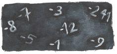 Actividad Números Enteros