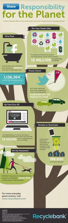 What if Environmentalism Were as Big as Social Media??.. #infographic
