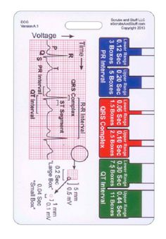 Learn ECG in a Day A Systematic Approach