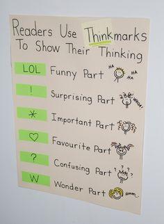 thinking marks reading | Thinking Marks/Coding | ELA in the middle
