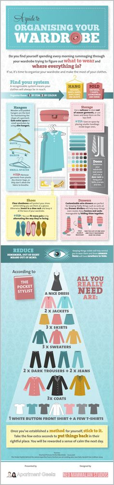A guide to organising your wardrobe [Infographic]