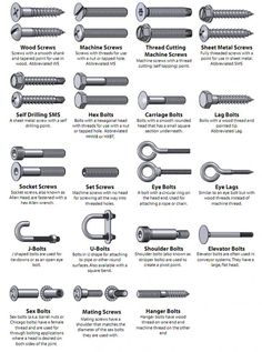"The names of bolts, nuts, and screws. | Community Post: 36 Essential ""Manly"" Life Hacks That Every Person Should Know"