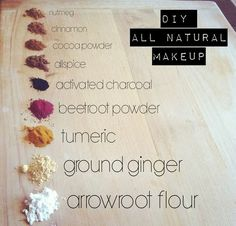#TIP- DIY ALL NATURAL MAKEUP. Make foundation, bronzer, blush, eyeshadow and lip stain all from 9 ingredients.