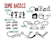 Sketchnotes basic doodles icon art for journaling and note taking Visual Thinking, Design Thinking, Visual Note Taking, Note Doodles, Visual Learning, Sketch Notes, Study Skills, Smash Book, Workshop