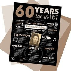 60th Birthday Milestone Sign, 1957