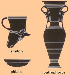 Ancient Greek Ceramic Shapes: For ritual practices