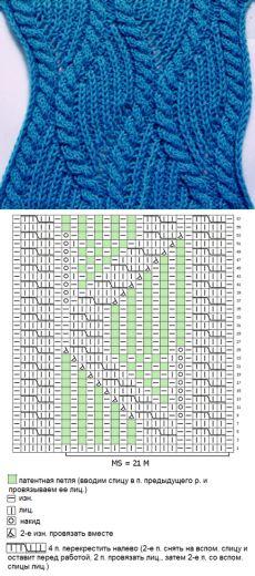 model de brevet de tricotat cu împletituri.  Noua schemă de tricotat |