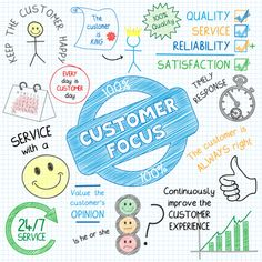 Is_your_business_growth_strategy_customer-centric.png (346×346)
