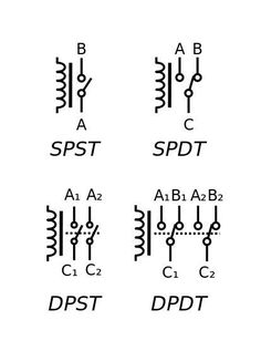 What is a Relay?A relay is an electrically operated switch. Many relays use an electromagnet to mechanically operate a switch, but other operating principles are. Electronic Circuit Projects, Electrical Projects, Electronic Engineering, Electrical Wiring, Electrical Engineering, Electronics Gadgets, Electronics Projects, Electronics Components, Electronic Schematics