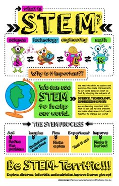 """What is STEM?!! That's a really great question! Here's a really fun FREE """"infographic"""" poster to help your students, their parents, fellow faculty and everyone else learn what STEM means! This free printable poster could be a great addition to your STEM bulletin board! Download this poster today and become….""""STEM Terrific""""!!!"""