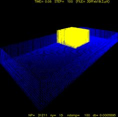 """Towards Rapid GeoScience Model Development"""