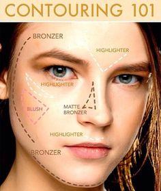 face contouring doing own makeup