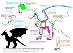 this is also how I built Robot Unicorn, who served as my test subject and its 2 years old now and holding up splendidly to my abuse, even to being thrown to the ground, crammed in suit cases, and b...