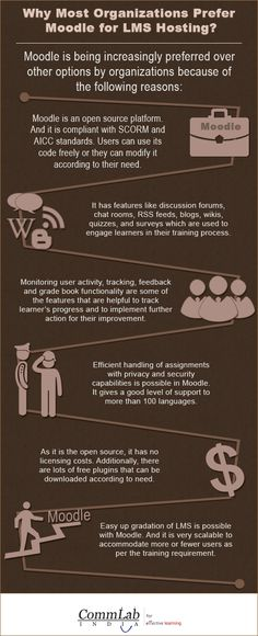 Why Consider Moodle for #LMS #Hosting? – An #Infographic