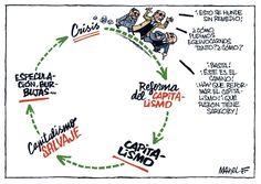Crisis economica.