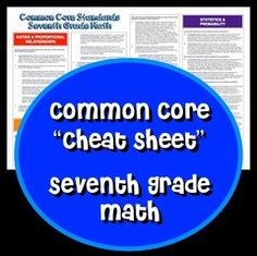 """FREE! Common Core """"Cheat Sheet"""" - Eighth Grade Math from The Imagination Station on TeachersNotebook.com (5 pages)"""