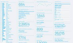 Image result for numbers infographic design