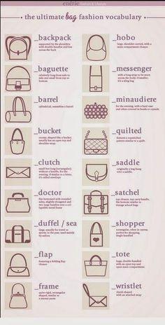 eBay Selling Coach: Best Keywords for Selling Handbags on eBay: