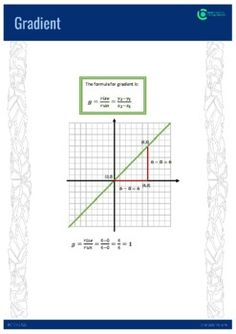 The three formulas for gradient, midpoint and distance between two points are provided with visuals and examples in calculating them. Then some questions are provided for practice with these three linear relationship equations. ... Some Questions, This Or That Questions, Distance Between, Calculator, Relationship, Relationships