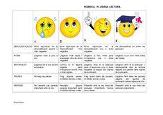 Punts per treballar la fluïdesa lectora i rúbrica per evaluar-la Cooperative Learning Strategies, Barbershop Design, English Idioms, Acl, Roald Dahl, Literacy, Language, Teaching, School