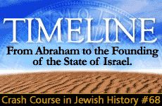 History Crash Course #68: Timeline: From Abraham to the State of Israel Printable PDF