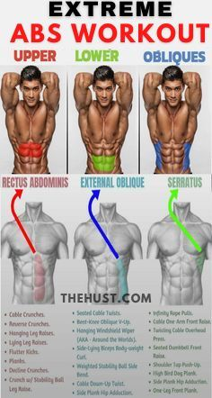 Let's be honest, most women and men are obsessed with six pack abs. Six pack abs not only makes your overall body look sexy, it's also a sign of strength and strong core. In this post i will cover some of the most effective abs exercises and workout plan. Now let's jump right into it.