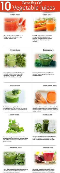Healthy juice recipes 550283648196276587 - Juicing is a healthier option rather than consuming raw or cooked veggies. Assorted vegetable juices offer enormous benefits for healthy … Source by Healthy Juice Recipes, Juicer Recipes, Healthy Detox, Healthy Juices, Healthy Smoothies, Healthy Drinks, Detox Juices, Cleanse Recipes, Detox Drinks