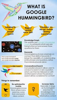 What is Google Hummingbird? #infografia #infographic #seo