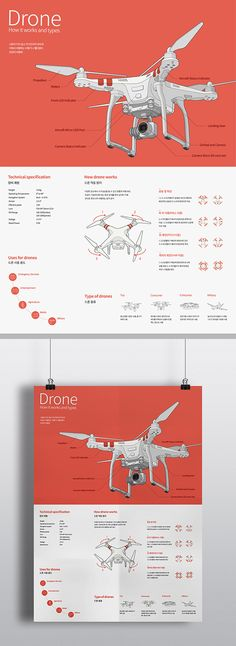 Drone_How it works and types Park Jihun│ Information Design Major in Digital Media Design │ │hicoda. Technical Illustration, Technical Drawing, Graphic Illustration, Illustrations, Web Design, Layout Design, Print Design, Media Design, Graphic Design