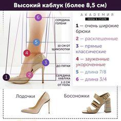 Plus Size Fashion Fashion Tips For Women, Womens Fashion, Ladies Fashion, Fashion Vocabulary, Wardrobe Basics, School Fashion, Dress Codes, Look Fashion, Plus Size Fashion