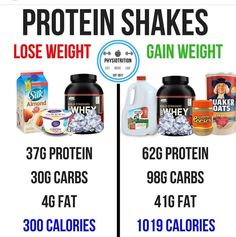 shake to lose weight shake to gain muscle workout I'm actually looking towards trying out this. Macro Diet Meal Plan Do you choose canned food Nutrition Education, Holistic Nutrition, Health And Nutrition, Nutrition Activities, Nutrition Plate, Nutrition Club, Nutrition Chart, Cheese Nutrition, Workout Exercises