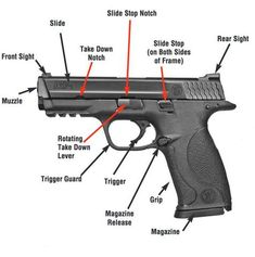 115 Best Glock 17 images in 2019 | Firearms, Guns, Rifles Handgun Parts Diagram on revolver diagram, bosch 1942 heat gun diagram, handgun components, handgun barrel, fishing diagram, scope diagram, handgun safety diagram, 1911 gun diagram, handgun illustrations, firearms diagram, bb gun diagram, handgun light, rimfire diagram, handgun terminology, handgun anatomy, colt 1911 assembly diagram, handgun brand names, rifle diagram, shotgun diagram, handgun ammunition diagram,