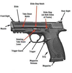 Basic Gun Diagram Three Way Wiring 38 Semi Automatic P38 9mm Pistol Parts Terminology Www Itsinthebagboutique Com