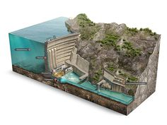 Scheme of Chirkey Dam. The Chirkey Dam (Chirkeisk GES) is an arch dam on the Sulak River in Dagestan, Russia. Isometric Art, Isometric Design, Photoshop, Construction, Information Design, Environment Concept, Art Graphique, Civil Engineering, Photo Manipulation