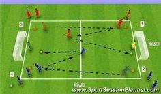 shooting drills for U12 #soccerdrills