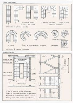 Index modern staircase, staircase design, staircase handrail, curved staircase, types of stairs Modern Staircase, Staircase Design, Staircase Handrail, Stair Design, Curved Staircase, Stairs Architecture, Concept Architecture, Architecture Details, Types Of Stairs