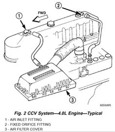 1995 jeep grand cherokee fuel line diagram wiring diagram 1993 Wrangler Fuel Tank 93 98 jeep zj 4 front suspension and steering diagram jeep zj1999 jeep grand cherokee