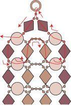 Guinevere Bracelet