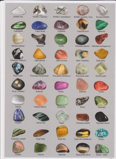 Minerals And Gemstones, Rocks And Minerals, Crystals And Gemstones, Stones And Crystals, Crystal Identification, Mineral Chart, Crystal Healing Stones, Rocks And Gems, Book Of Shadows