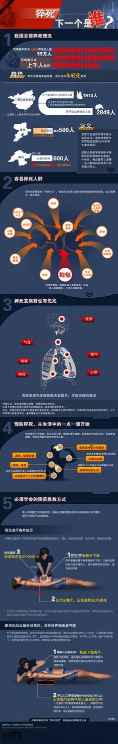 数字之道079期:猝死,不该有的休止符-搜狐新闻