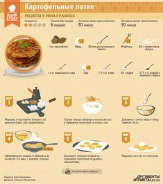 Рецепты в инфографике: картофельные латке   Рецепты в инфографике   Кухня   АиФ Украина