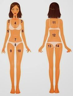What is your body acne telling you? | Recipes And Health