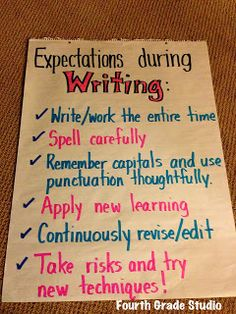Fourth Grade Studio: Learning, Thinking, Creating: Our Writing Expectations!