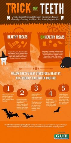 Halloween doesn't have to be a terrible time for kids' teeth. Check out these great tips for keeping your kids teeth protected during this upcoming season!