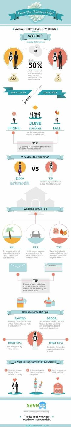 wedding budget checklist to stay on track